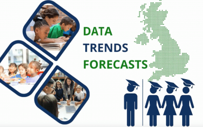 Education Key Facts & Trends